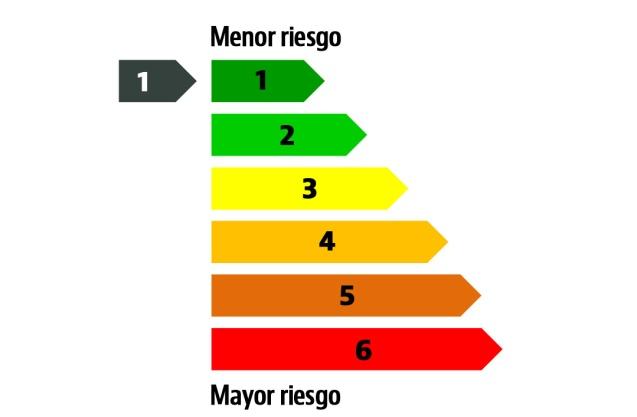 semaforo_riesgo